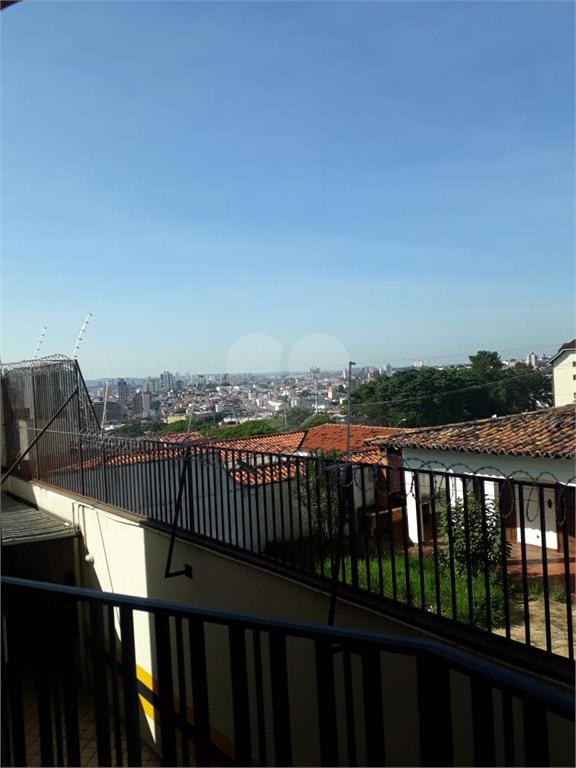 Venda Apartamento Sorocaba Vila Carvalho REO358128 10