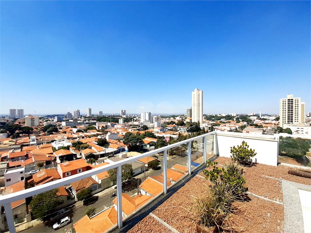 Venda Apartamento Indaiatuba Cidade Nova I REO607066 24